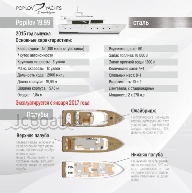 яхта моторная POPILOV 19.99 2015 г.