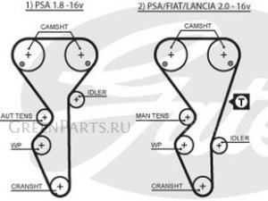 Ремень грм на Subaru Legacy B4 SH5, SHG, GH7, BL5, YA4, YA5 EJ204